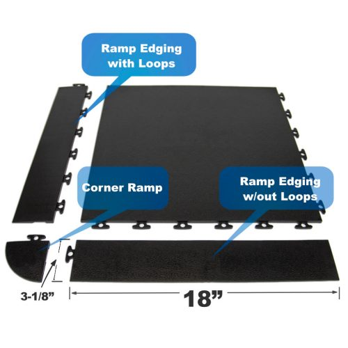 Black Flexible PVC Edge Trim